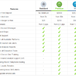 easy-forex_account_comparison