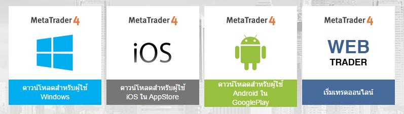fbs-trading_platforms