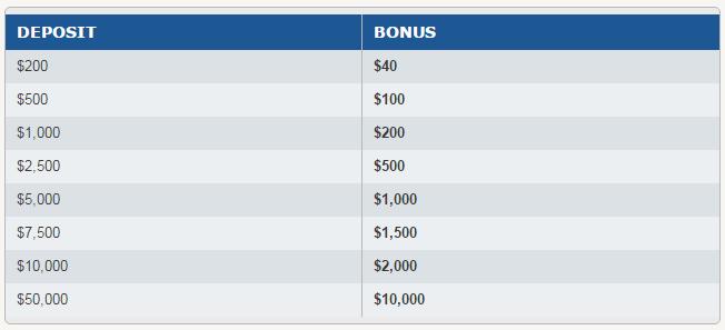 avatrade_welcome_bonus