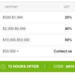 etoro-50per_deposit_bonus
