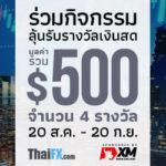 thaiFX-300×250