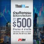 thaiFX-FB-banner-960×960